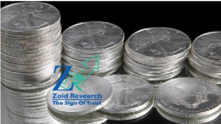 MCX Silver Commodity Tips | Zoid Research